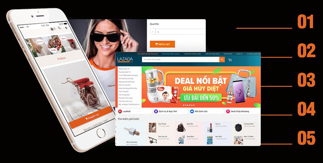 Website bán hàng của bạn được kết nối với Lazada, sẽ giúp?