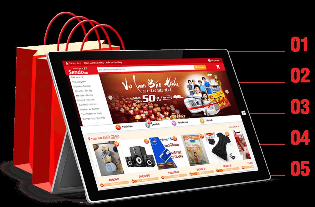 Website bán hàng của bạn được kết nối với Sendo, sẽ giúp?