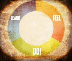 Learn Feel Do