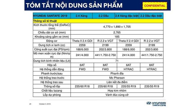 Đây được cho là Thông số kỹ thuật của Hyundai SantaFe 2019