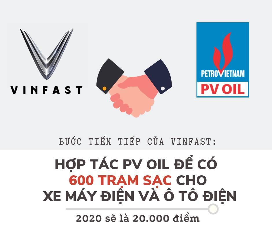 Vinfast hợp tác cùng PV Oil