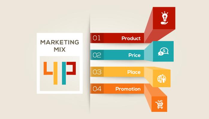 Calvin Klein vận dụng chiến lược Marketing 4Ps như thế nào?(P2)