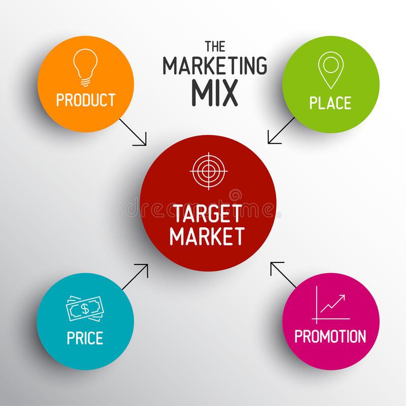 Calvin Klein cùng hương pháp Marketing 4Ps truyền thống