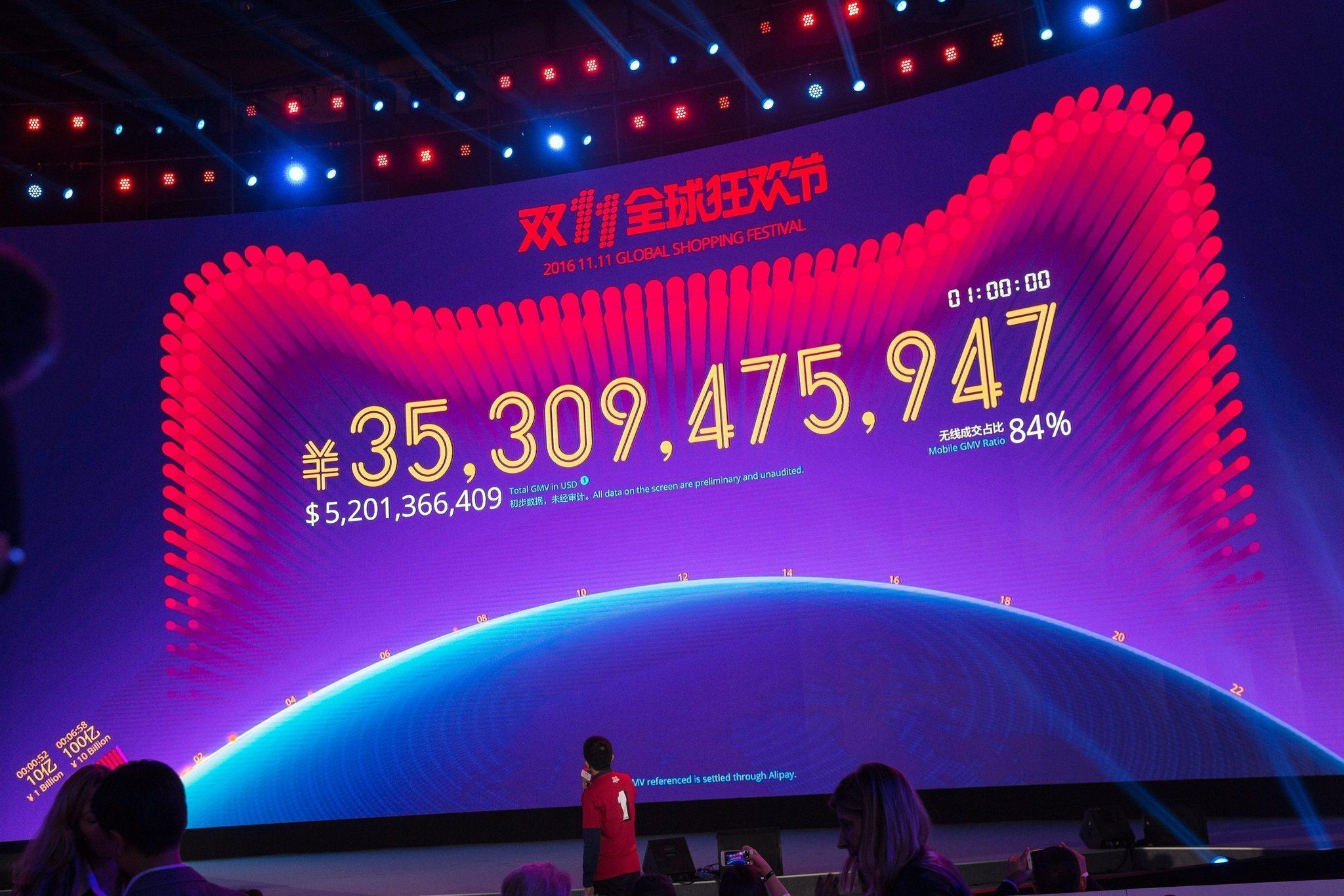 Alibaba phá vỡ kỷ lục 2016 chỉ trong 13 tiếng ngày hội Độc thân 2017