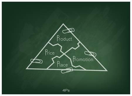 Calvin Klein vận dụng chiến lược Marketing 4Ps như thế nào?(P1)