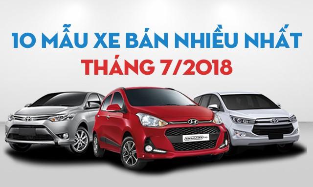 Trước đối thủ Toyota đã có mặt tại Việt Nam hơn 22 năm và hình ảnh thương hiệu đã bám rễ bền chặt trong tâm lí người tiêu dùng, Hyundai đang từng bước lấy lại thị phần