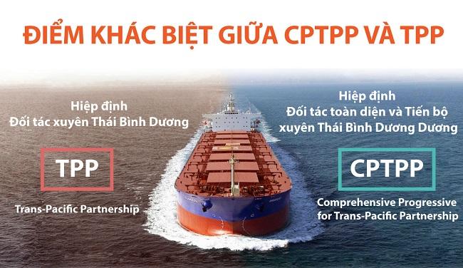 Tên gọi đã được thay đổi nhằm phản ánh đúng mục tiêu của CPTPP