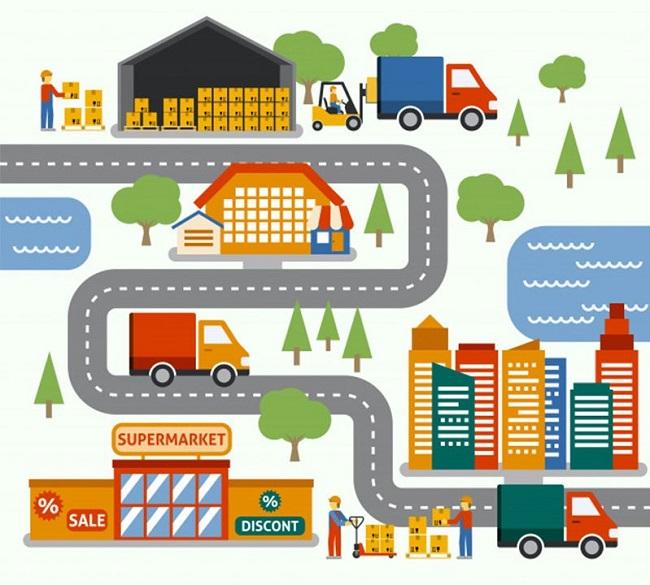 Hình ảnh minh họa cho chuỗi cung ứng