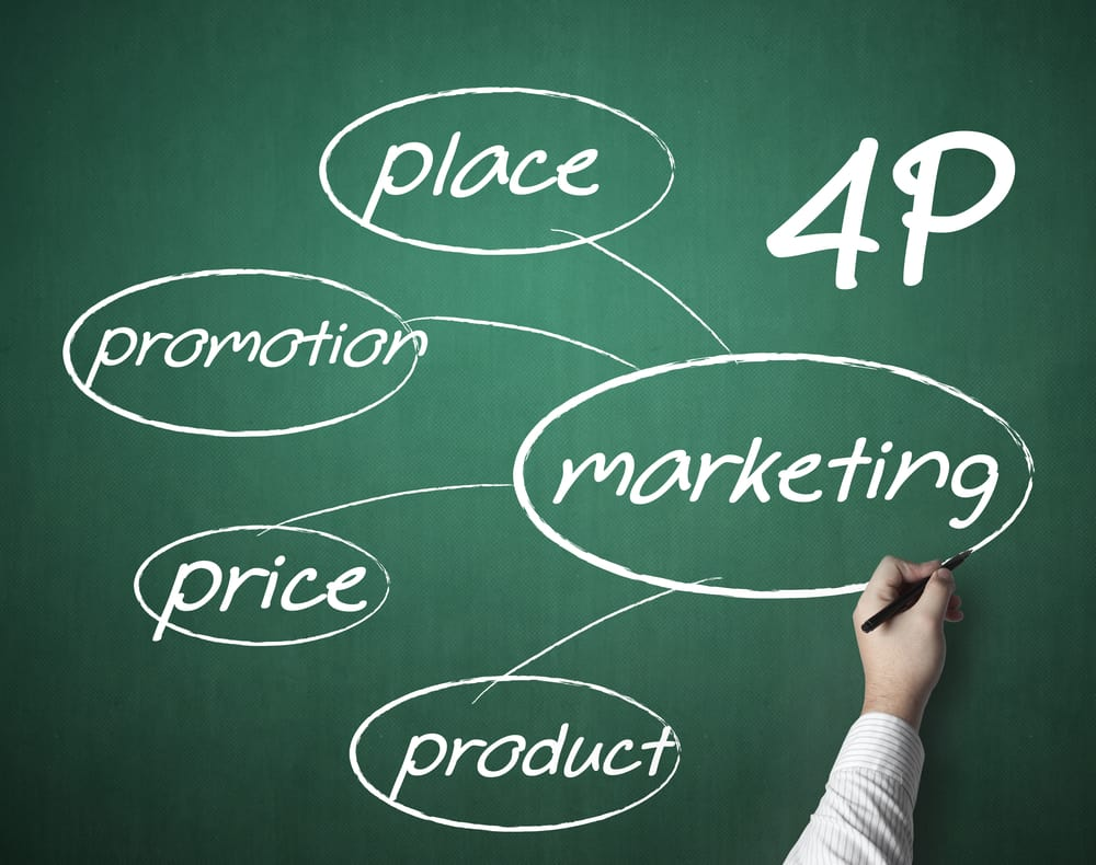 SEO hiện nay là một phần không thể thiếu trong Marketing