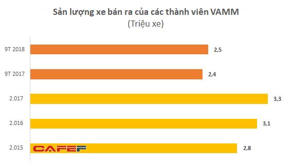Thị trường xe máy sôi động tại Việt Nam