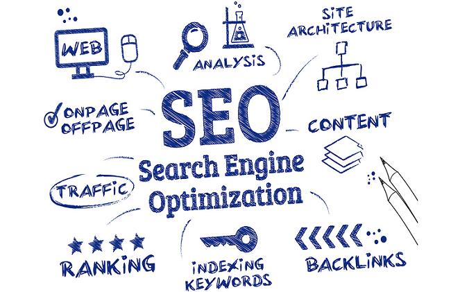 Công cụ tìm kiếm SEO sẽ giúp bạn tối ưu hóa website khách sạn