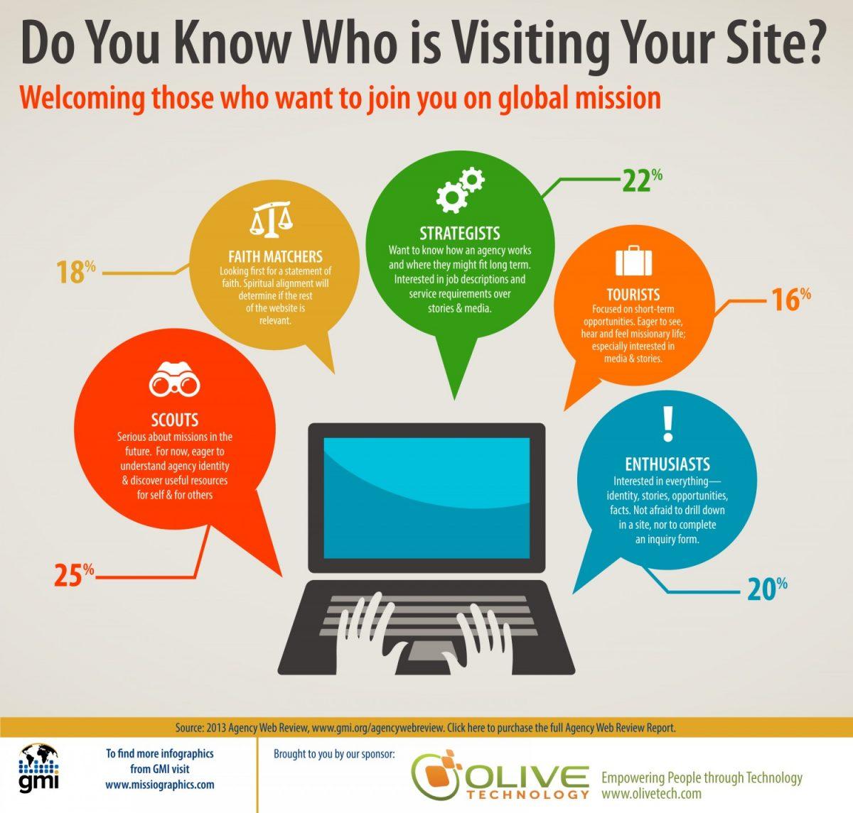 5 website kinh doanh cây cảnh mini có lượng tiếp cận khách hàng tốt nhất