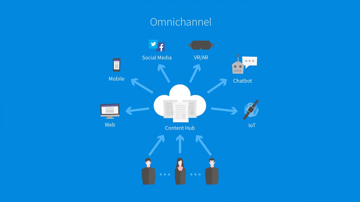 4 chiến lược bán hàng đa kênh