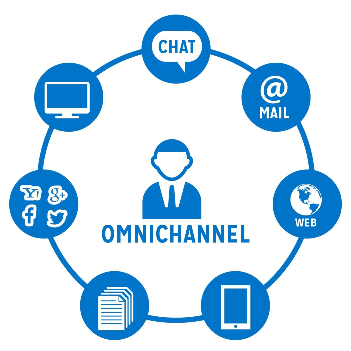 Bán hàng đa kênh
