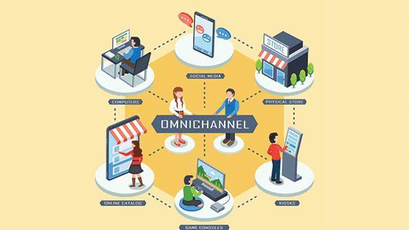Giải pháp bán hàng đa kênh toàn Omni-channel