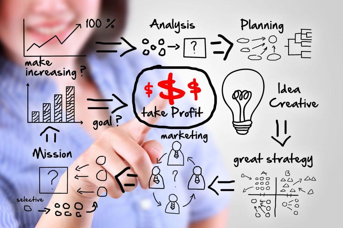 Xây dựng chiến dịch Marketing hiệu quả dựa vào phần mềm quản lý