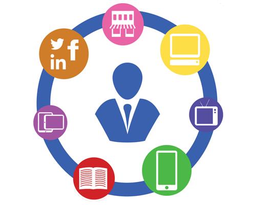 Omni channel - Phần mềm quản lý bán hàng