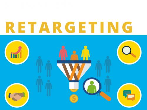 Chiến dịch Re-targeting, đeo bám khách hàng tiềm năng