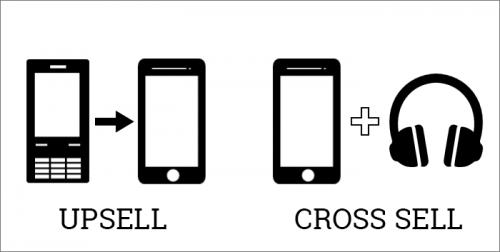 Thế nào là Upsell và Cross – selling trong kinh doanh