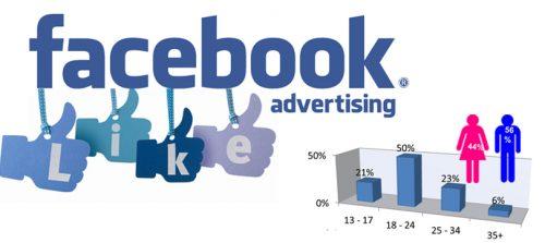 Bỏ túi 4 kinh nghiệm quảng cáo với facebook ads mang hiệu quả cao