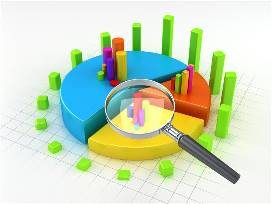 4 công cụ nghiên cứu thị trường cho doanh nghiệp