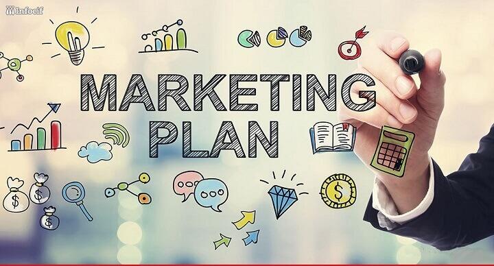Xây dựng chiến lược marketing.