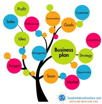 Lên kế hoạch kinh doanh online.