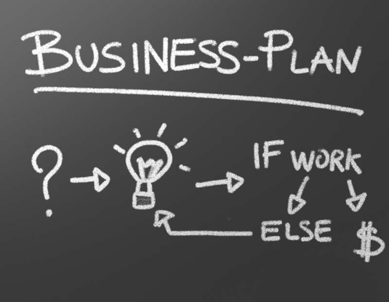 Lập kế hoạch kinh doanh spa với số vốn cụ thể.
