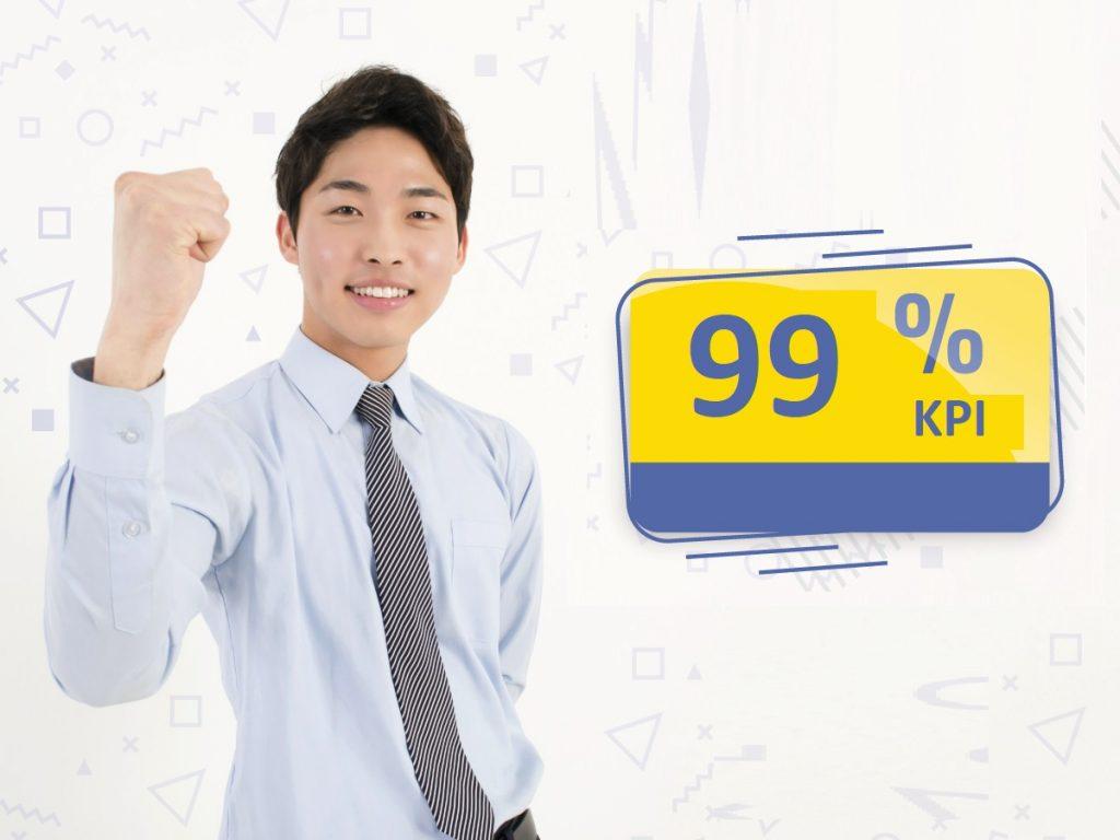 Đánh giá mức độ hoàn thành KPI